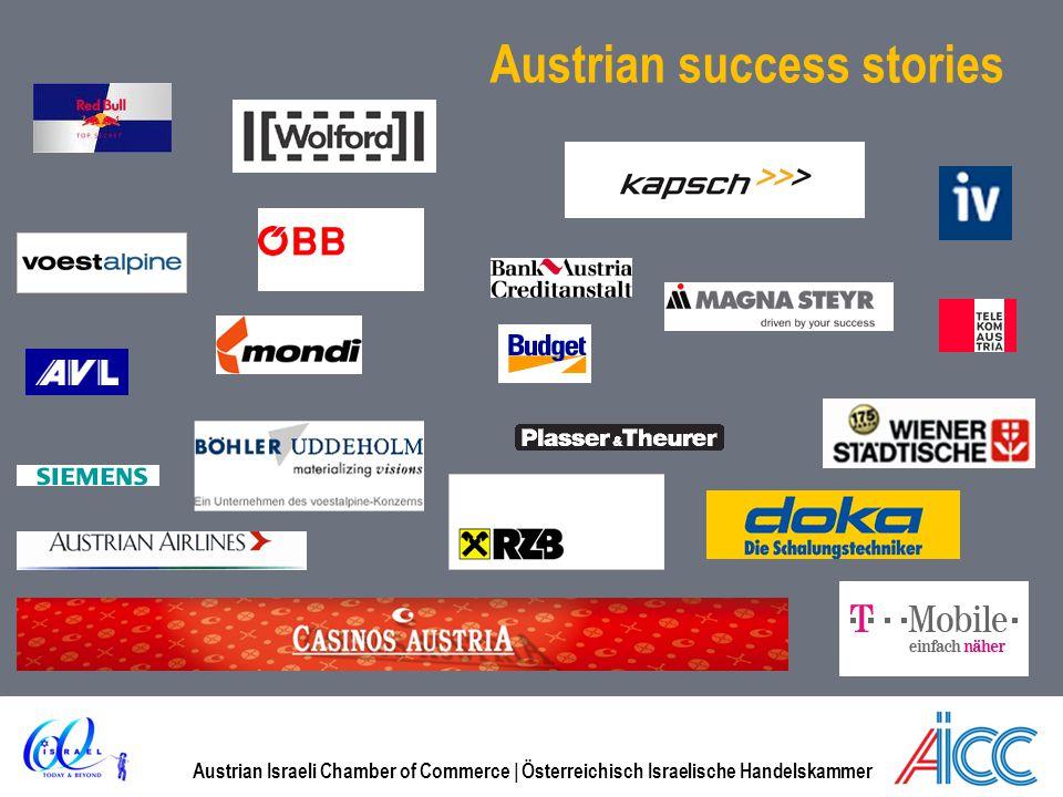 Austrian Israeli Chamber of Commerce | Österreichisch Israelische Handelskammer Austrian success stories