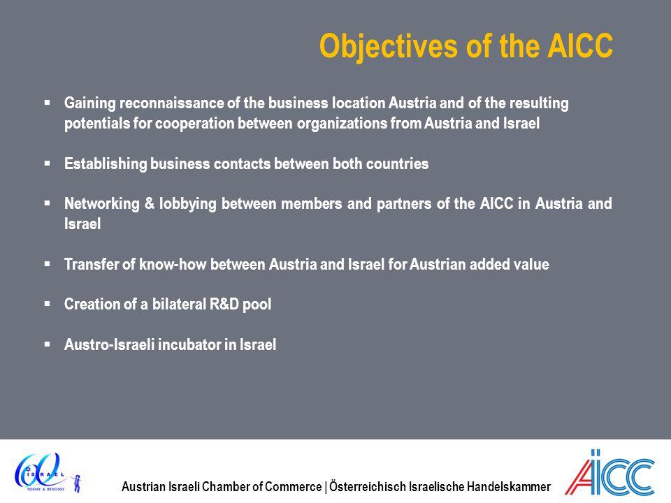 Austrian Israeli Chamber of Commerce | Österreichisch Israelische Handelskammer Objectives of the AICC Gaining reconnaissance of the business location