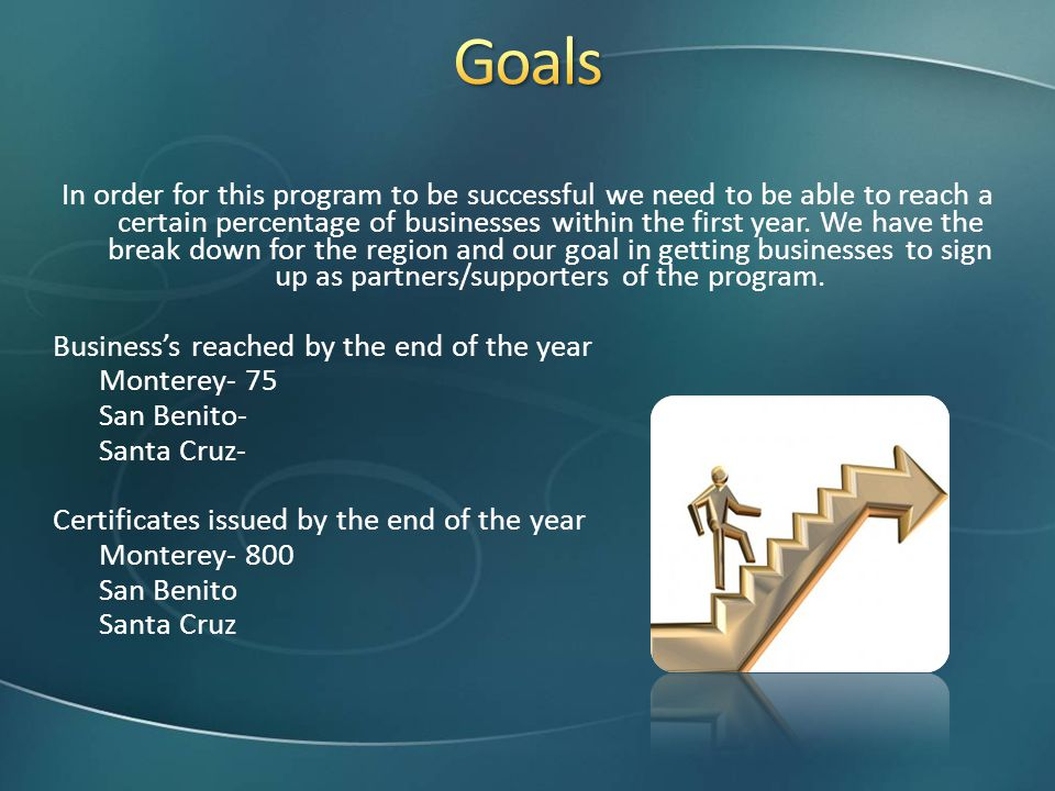In order for this program to be successful we need to be able to reach a certain percentage of businesses within the first year. We have the break dow