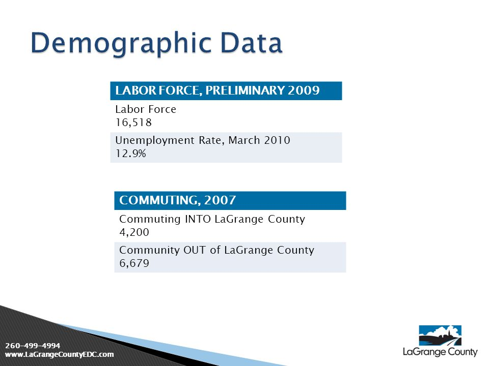260-499-4994 www.LaGrangeCountyEDC.com LABOR FORCE, PRELIMINARY 2009 Labor Force 16,518 Unemployment Rate, March 2010 12.9% COMMUTING, 2007 Commuting