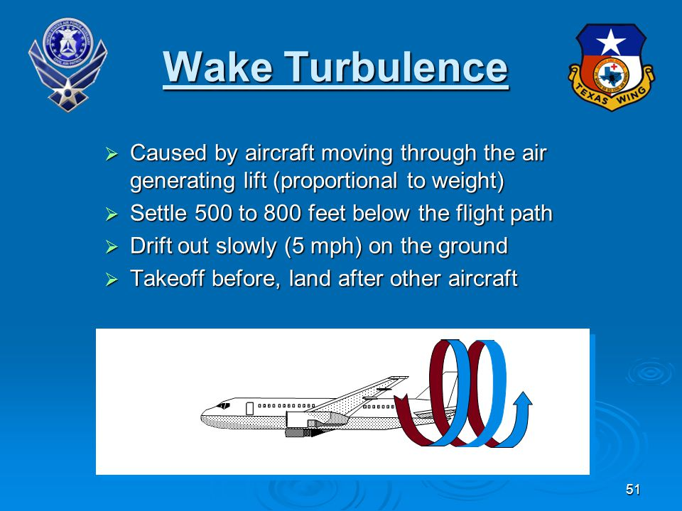 51 Wake Turbulence Caused by aircraft moving through the air generating lift (proportional to weight) Caused by aircraft moving through the air generating lift (proportional to weight) Settle 500 to 800 feet below the flight path Settle 500 to 800 feet below the flight path Drift out slowly (5 mph) on the ground Drift out slowly (5 mph) on the ground Takeoff before, land after other aircraft Takeoff before, land after other aircraft