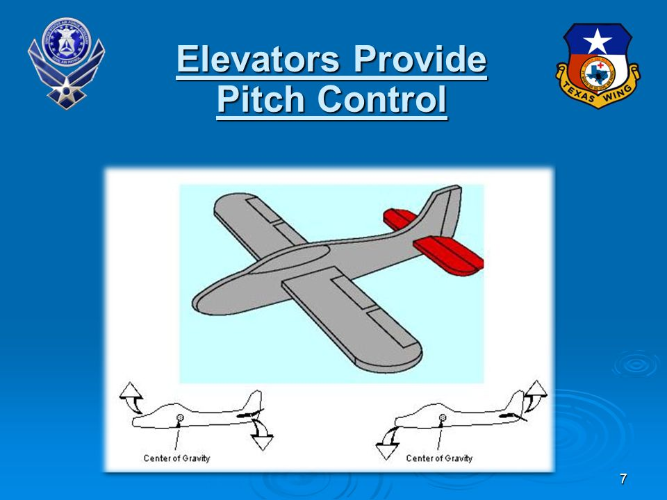 7 Elevators Provide Pitch Control