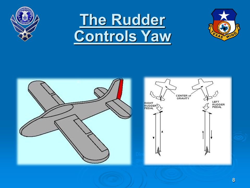 8 The Rudder Controls Yaw Directional Control of the Aircraft on the ground is by the rudder peddles and linkages to the nose gear.