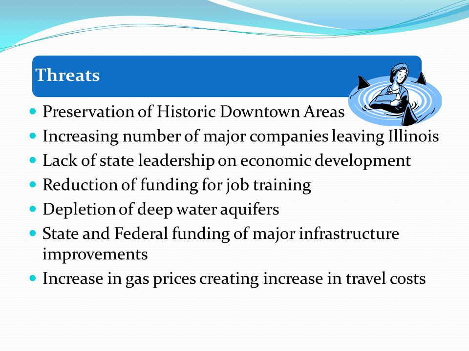 Preservation of Historic Downtown Areas Increasing number of major companies leaving Illinois Lack of state leadership on economic development Reduction of funding for job training Depletion of deep water aquifers State and Federal funding of major infrastructure improvements Increase in gas prices creating increase in travel costs Threats