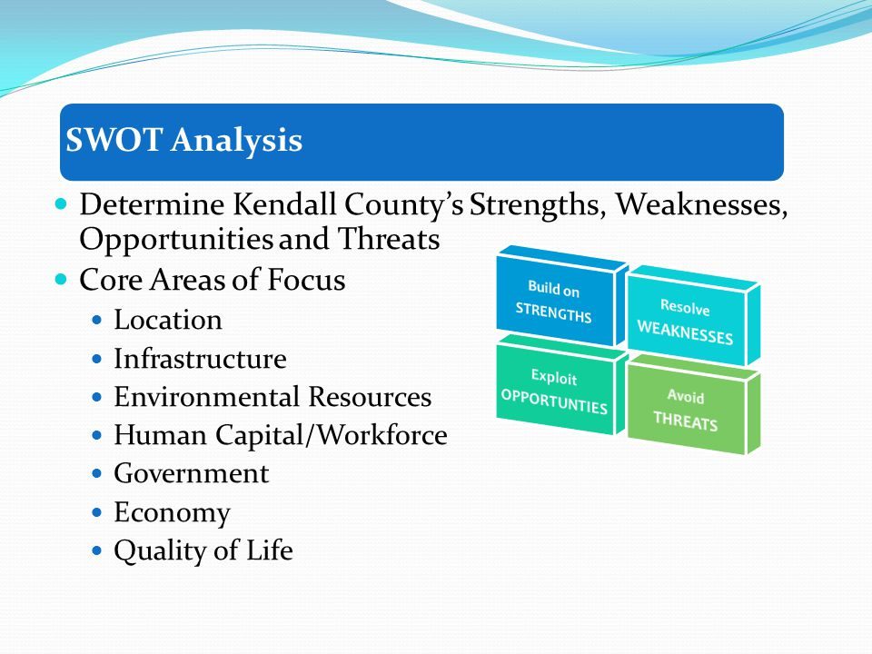Determine Kendall Countys Strengths, Weaknesses, Opportunities and Threats Core Areas of Focus Location Infrastructure Environmental Resources Human Capital/Workforce Government Economy Quality of Life SWOT Analysis