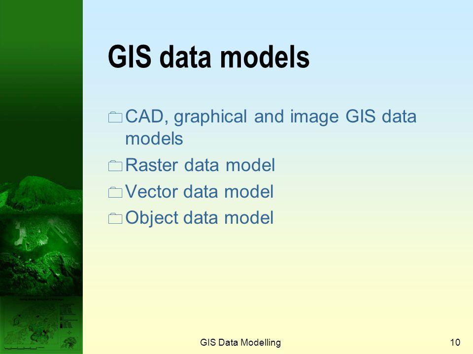 Physical model GIS Data Modelling9 Road R-lineR-area R-… … Record 1Line-idArea-idRoad No.Name… Record 2Line-idArea-idRoad No.Name… Record nLine-idArea