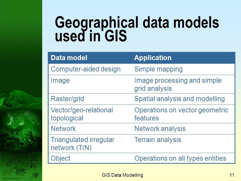 GIS Data Modelling10 GIS data models CAD, graphical and image GIS data models Raster data model Vector data model Object data model