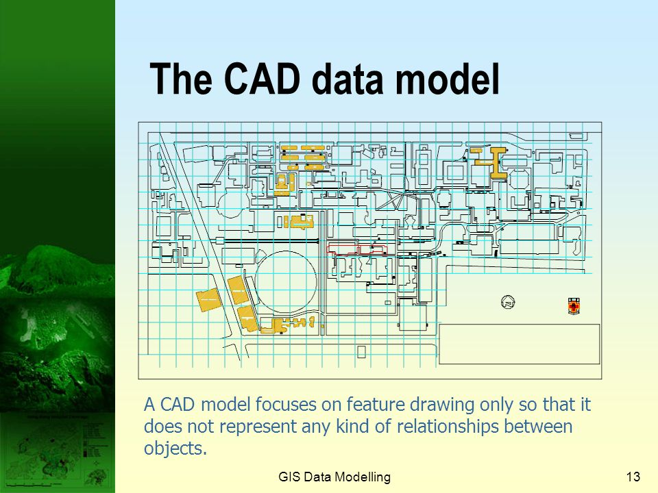 GIS Data Modelling12 CAD, graphical and image GIS data models The earliest GIS were based on very simple models. CAD data model: Local drawing coordin
