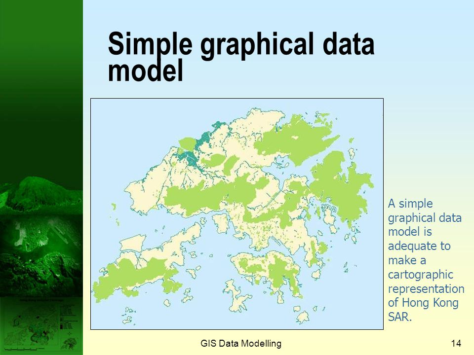 GIS Data Modelling13 The CAD data model A CAD model focuses on feature drawing only so that it does not represent any kind of relationships between ob