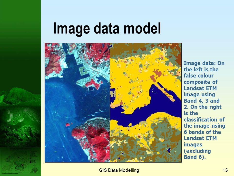 GIS Data Modelling14 Simple graphical data model A simple graphical data model is adequate to make a cartographic representation of Hong Kong SAR.