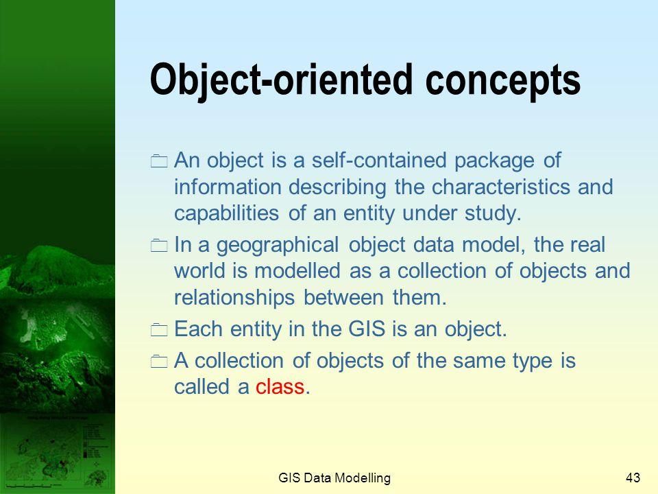 GIS Data Modelling42 TIN surface