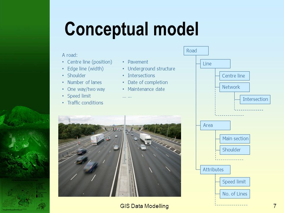 Conceptual model GIS Data Modelling7 A road: Centre line (position) Edge line (width) Shoulder Number of lanes One way/two way Speed limit Traffic conditions Pavement Underground structure Intersections Date of completion Maintenance date … Road Line Area Attributes Centre line Network Intersection Main section Shoulder Speed limit No.