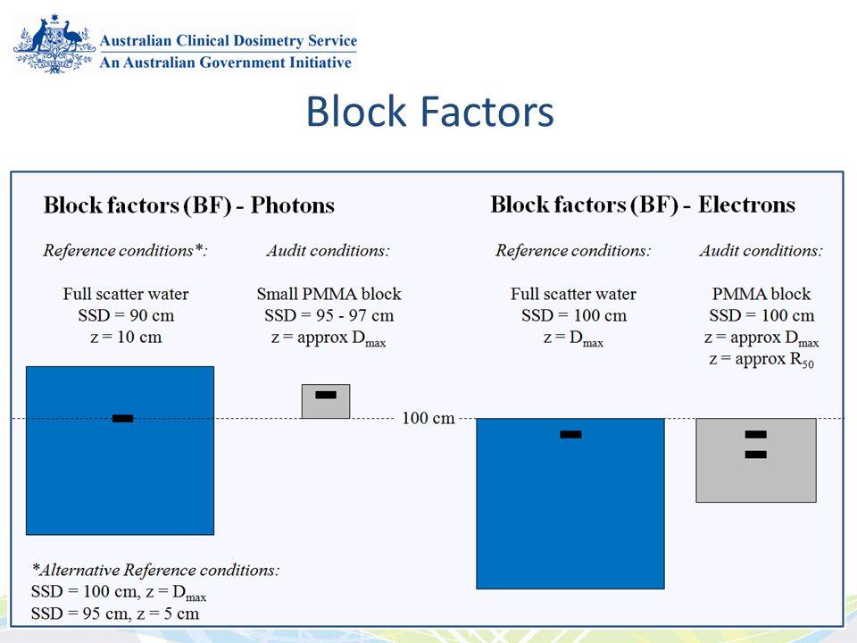 Block Factors