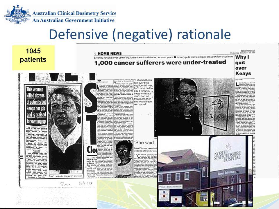 1045 patients Defensive (negative) rationale