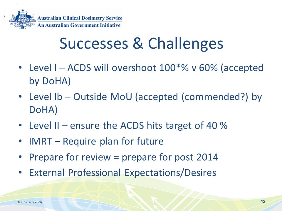 Successes & Challenges Level I – ACDS will overshoot 100*% v 60% (accepted by DoHA) Level Ib – Outside MoU (accepted (commended?) by DoHA) Level II –