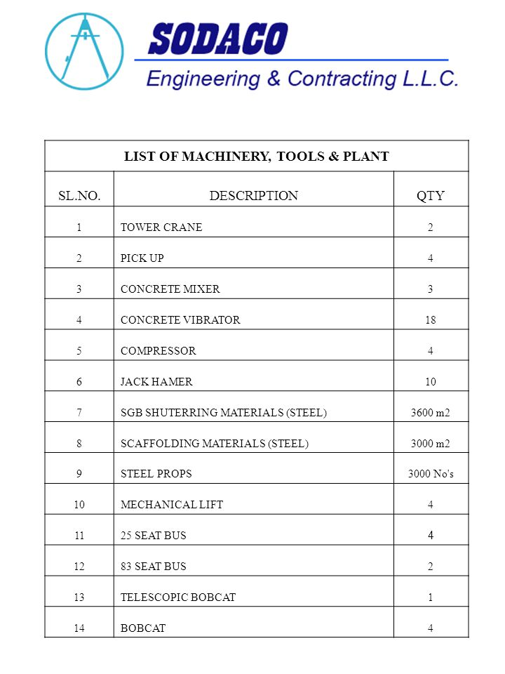LIST OF MACHINERY, TOOLS & PLANT SL.NO.DESCRIPTIONQTY 1TOWER CRANE2 2PICK UP4 3CONCRETE MIXER3 4CONCRETE VIBRATOR18 5COMPRESSOR4 6JACK HAMER10 7SGB SHUTERRING MATERIALS (STEEL)3600 m2 8SCAFFOLDING MATERIALS (STEEL)3000 m2 9STEEL PROPS3000 No s 10MECHANICAL LIFT4 1125 SEAT BUS 4 1283 SEAT BUS2 13TELESCOPIC BOBCAT1 14BOBCAT4