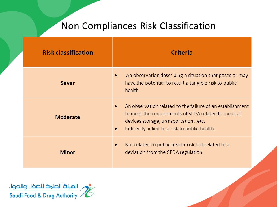 Non Compliances Risk Classification Risk classificationCriteria Sever An observation describing a situation that poses or may have the potential to result a tangible risk to public health Moderate An observation related to the failure of an establishment to meet the requirements of SFDA related to medical devices storage, transportation..etc.