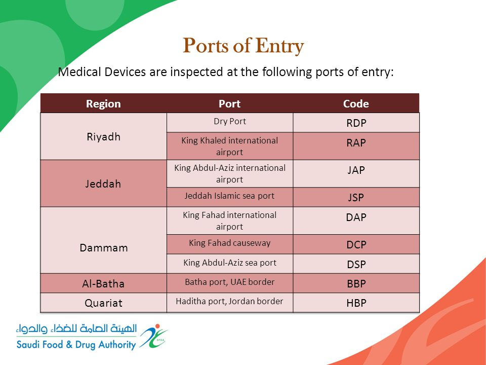 Ports of Entry Medical Devices are inspected at the following ports of entry: