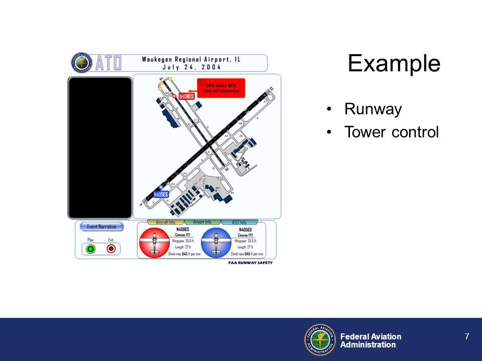 Example Airborne flights Radar control 4 1403:32Separation was lost.