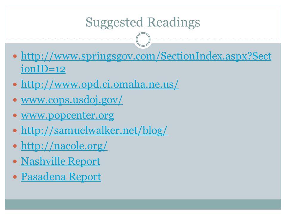 Suggested Readings http://www.springsgov.com/SectionIndex.aspx?Sect ionID=12 http://www.springsgov.com/SectionIndex.aspx?Sect ionID=12 http://www.opd.