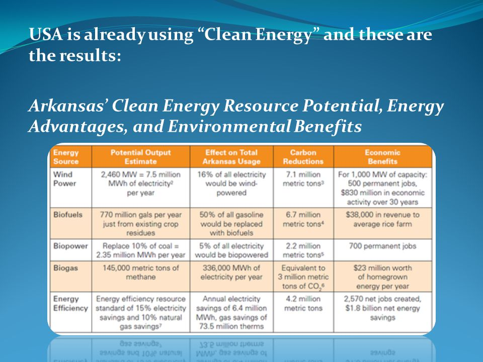 USA is already using Clean Energy and these are the results: Arkansas Clean Energy Resource Potential, Energy Advantages, and Environmental Benefits