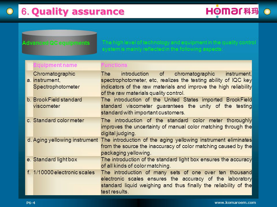 www.komaroem.com 6. Quality assurance The high level of technology and equipment in the quality control system is mainly reflected in the following as