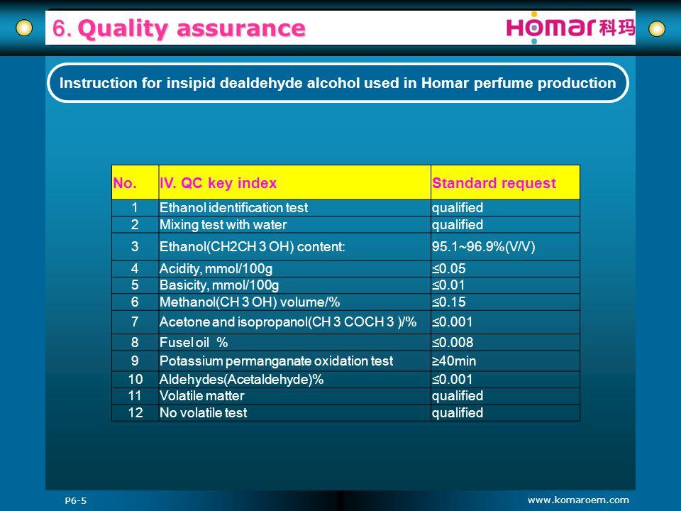 www.komaroem.com 6. Quality assurance P6-5 Instruction for insipid dealdehyde alcohol used in Homar perfume production No.IV. QC key indexStandard req