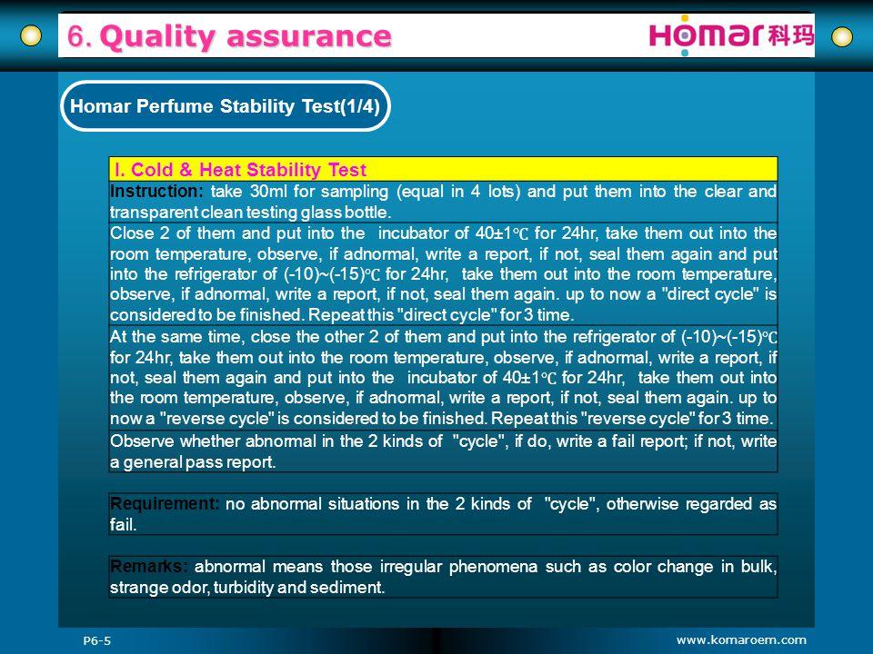 www.komaroem.com 6. Quality assurance P6-5 Homar Perfume Stability Test(1/4) I. Cold & Heat Stability Test Instruction: take 30ml for sampling (equal