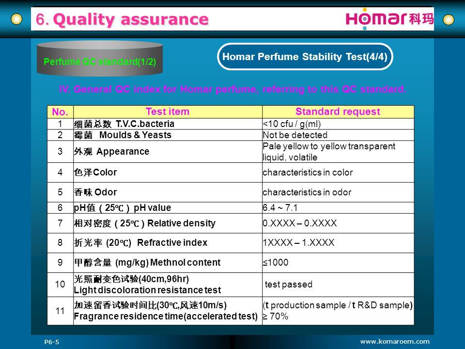 www.komaroem.com 6. Quality assurance P6-5 Perfume QC standard(1/2) No.Test itemStandard request 1 T.V.C.bacteria <10 cfu / g(ml) 2 Moulds & Yeasts No