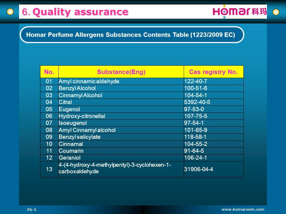 www.komaroem.com 6. Quality assurance P6-5 Homar Perfume Allergens Substances Contents Table (1223/2009 EC) No.Substance(Eng)Cas registry No. 01Amyl c