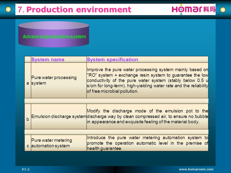 www.komaroem.com 7. Production environment P7-3 Advanced production system System nameSystem specification a Pure water processing system Improve the