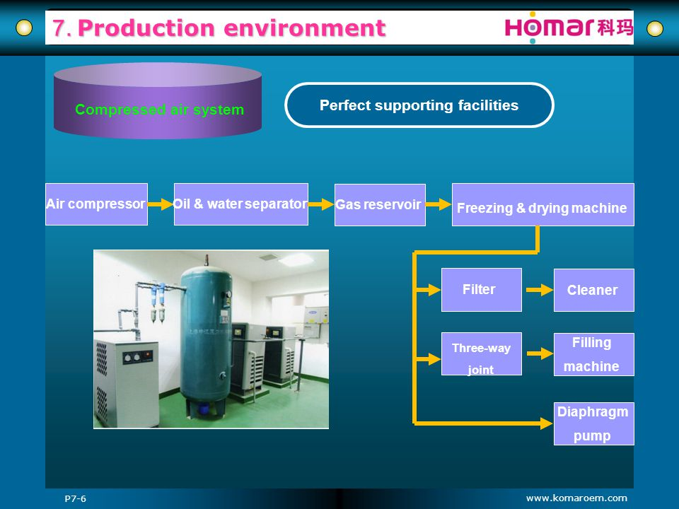 www.komaroem.com 7. Production environment Air compressorOil & water separator Gas reservoir Freezing & drying machine Filter Three-way joint Cleaner