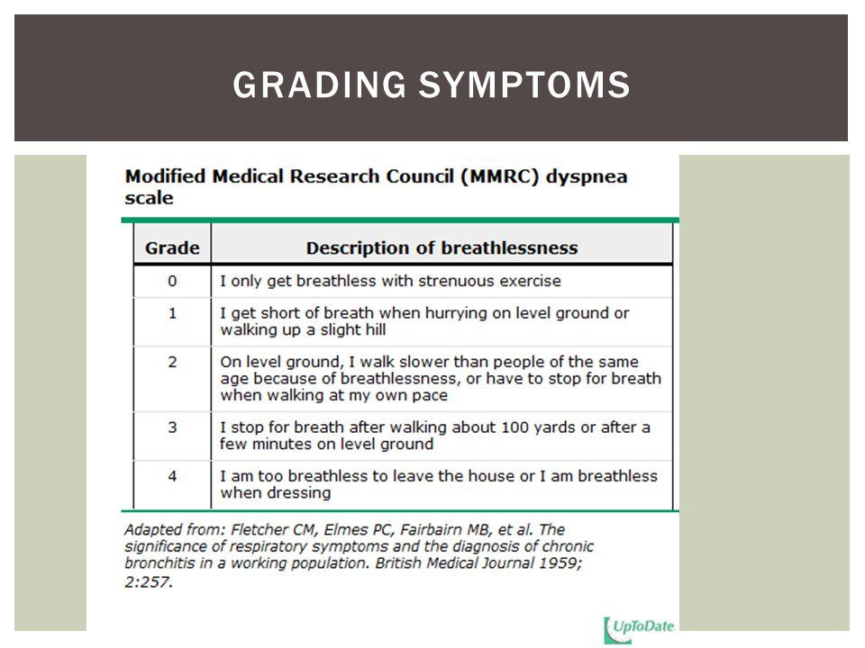 GRADING SYMPTOMS