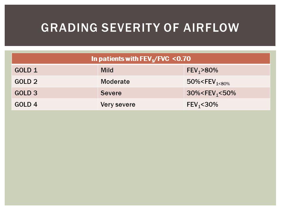 In patients with FEV 1 /FVC <0.70 GOLD 1MildFEV 1 >80% GOLD 2Moderate50%<FEV 1<80% GOLD 3Severe30%<FEV 1 <50% GOLD 4Very severeFEV 1 <30% GRADING SEVE