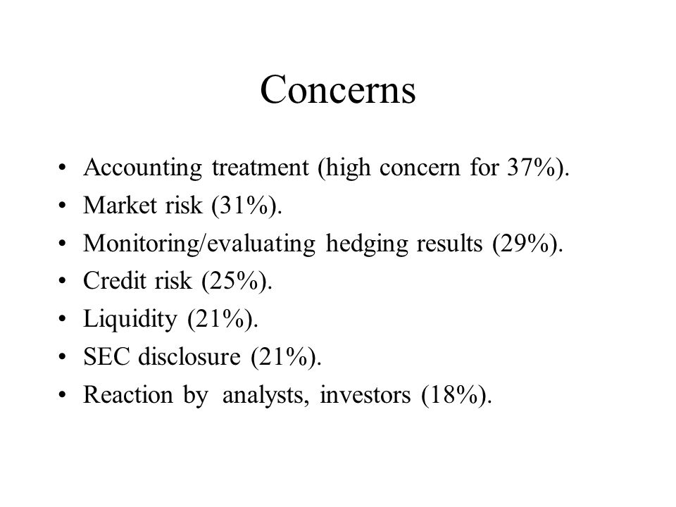 Concerns Accounting treatment (high concern for 37%). Market risk (31%). Monitoring/evaluating hedging results (29%). Credit risk (25%). Liquidity (21