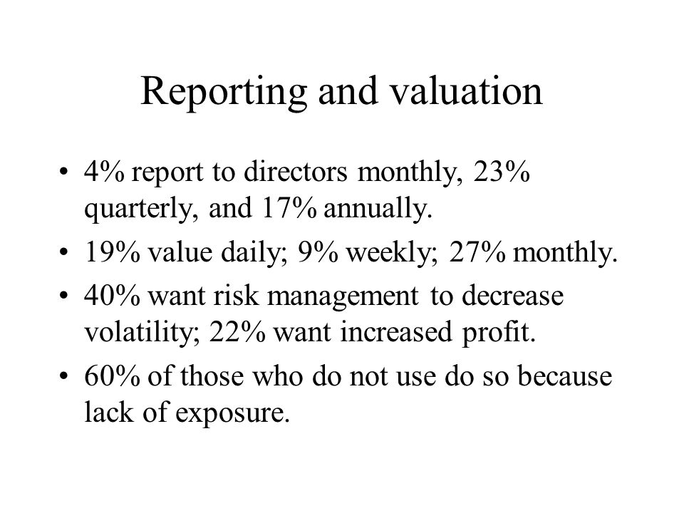 Reporting and valuation 4% report to directors monthly, 23% quarterly, and 17% annually. 19% value daily; 9% weekly; 27% monthly. 40% want risk manage