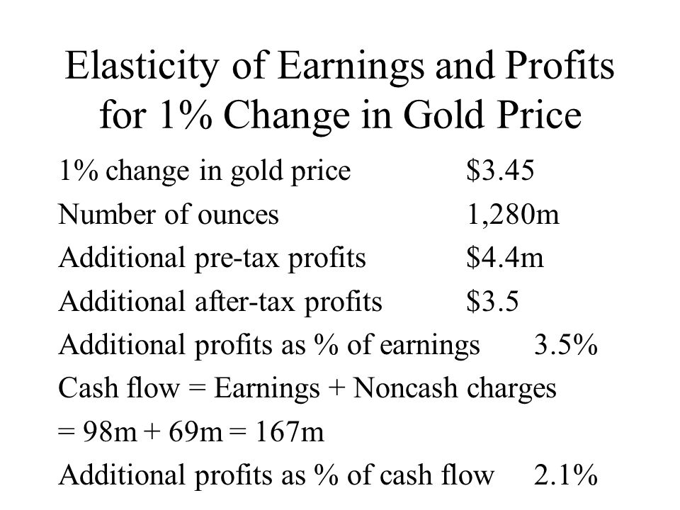 Elasticity of Earnings and Profits for 1% Change in Gold Price 1% change in gold price $3.45 Number of ounces1,280m Additional pre-tax profits$4.4m Ad