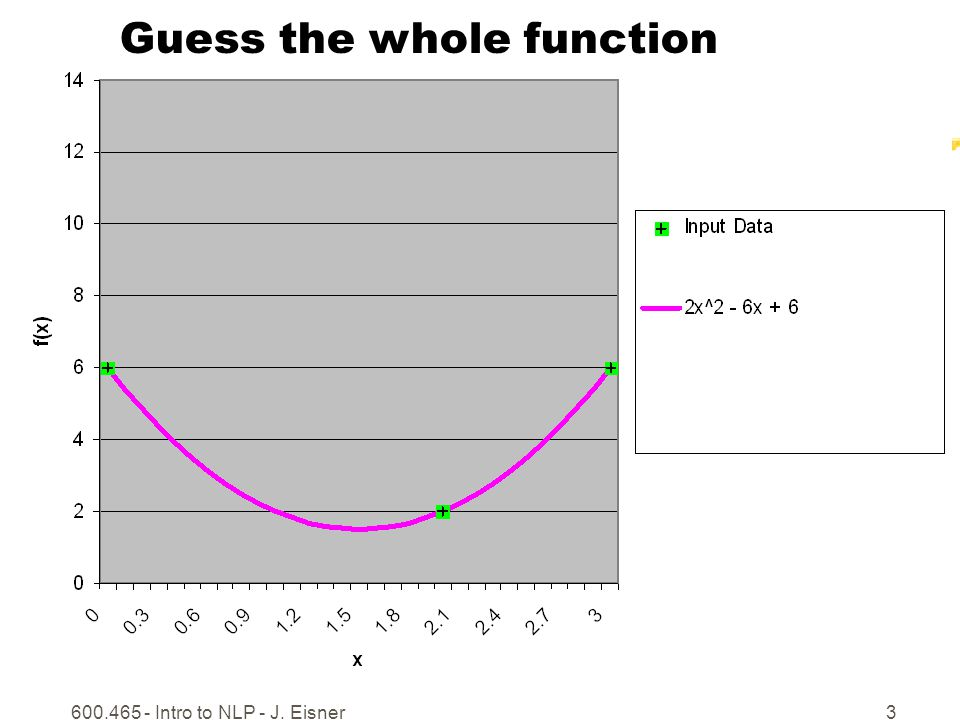600.465 - Intro to NLP - J. Eisner3 Guess the whole function