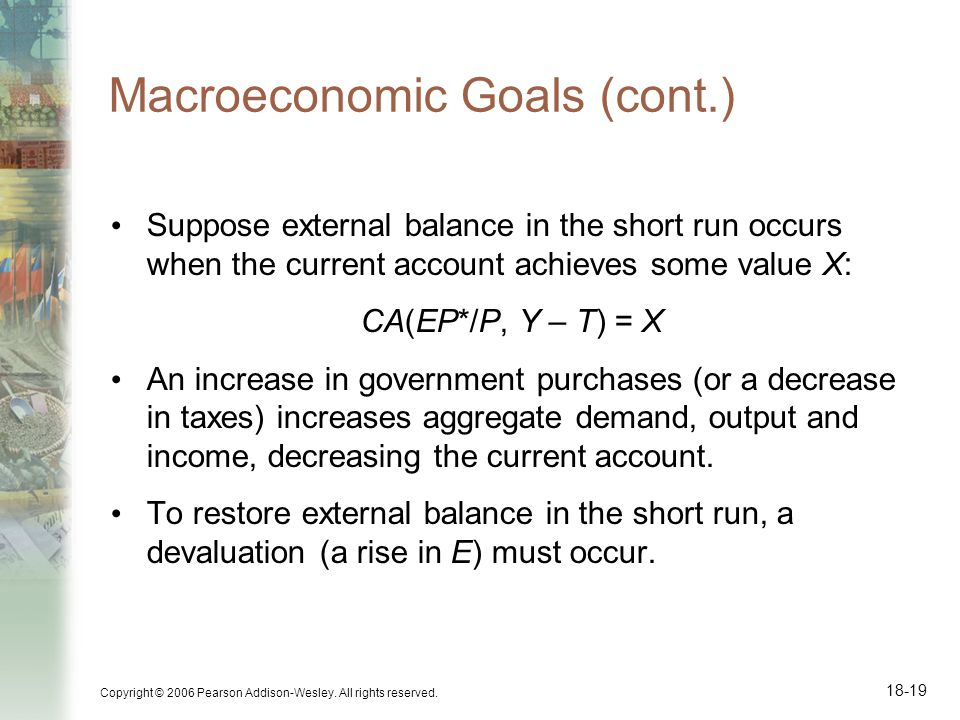 Copyright © 2006 Pearson Addison-Wesley. All rights reserved. 18-19 Macroeconomic Goals (cont.) Suppose external balance in the short run occurs when