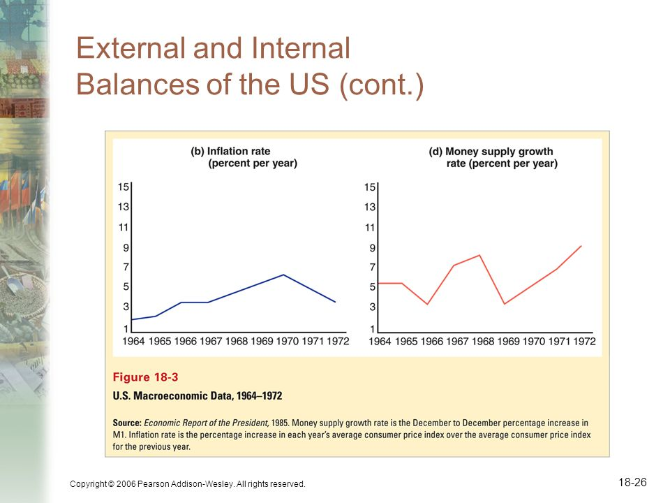 Copyright © 2006 Pearson Addison-Wesley. All rights reserved. 18-26 External and Internal Balances of the US (cont.)
