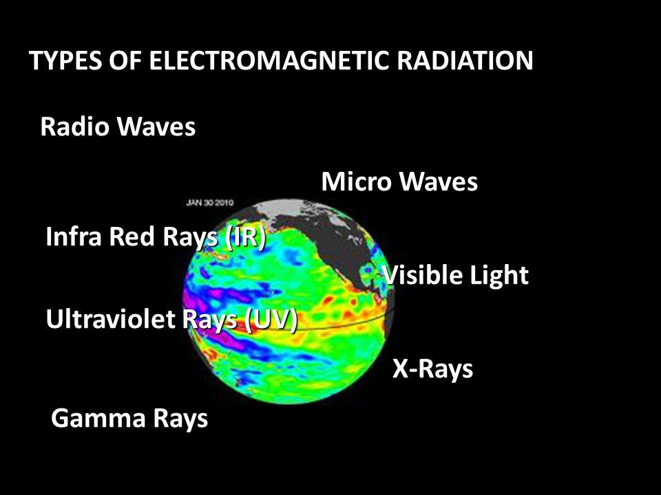 Electromagnetic waves are transverse wave, made up of continually changing electic and magnetic fields. Like mechanical waves, electromagnetic waves c