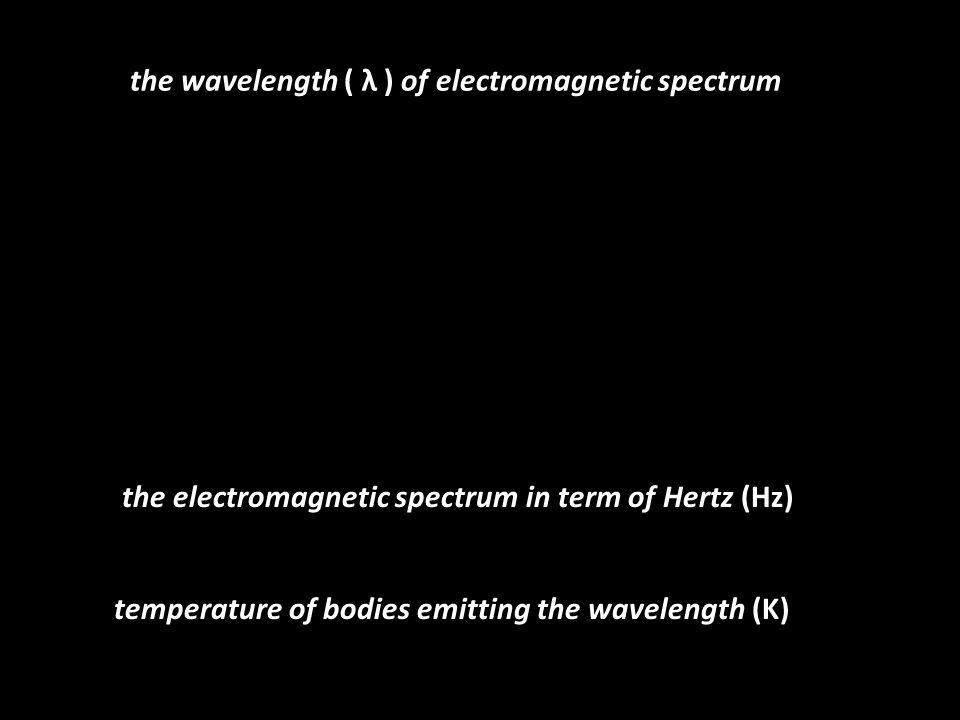 the wavelength ( λ ) of electromagnetic spectrum the electromagnetic spectrum in term of Hertz (Hz) temperature of bodies emitting the wavelength (K)
