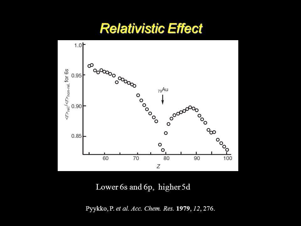 15 Mechanism – From Cyclobutene? Echavarren, A.M. et al. Chem. Eur. J. 2006, 12, 5916.