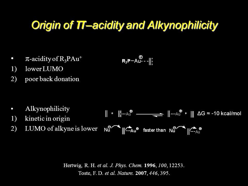 6 Contents Relativistic effect and reactivity π-acidity reactivity 1.