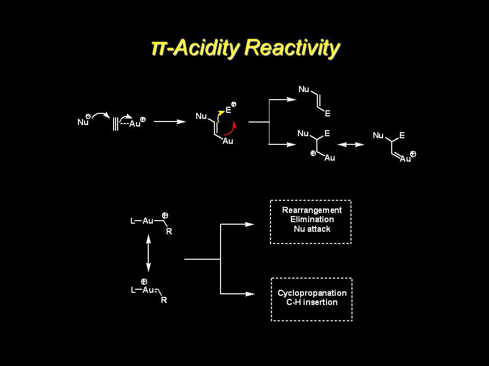18 Contents Relativistic effect and reactivity π-acidity reactivity 1.