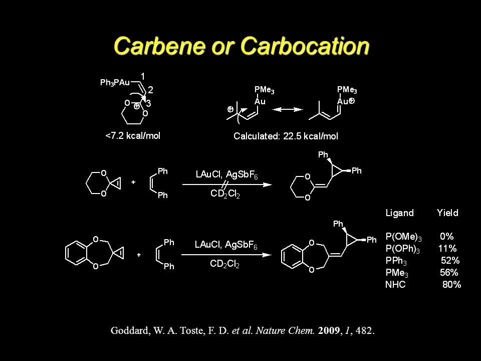 Combine the π-acidity and Coupling Reactivity