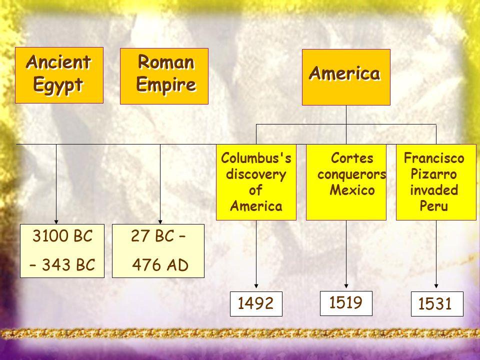 Ancient Egypt Roman Empire 1492 America 27 BC – 476 AD 3100 BC – 343 BC Columbus s discovery of America Cortes conquerors Mexico 1519 Francisco Pizarro invaded Peru 1531