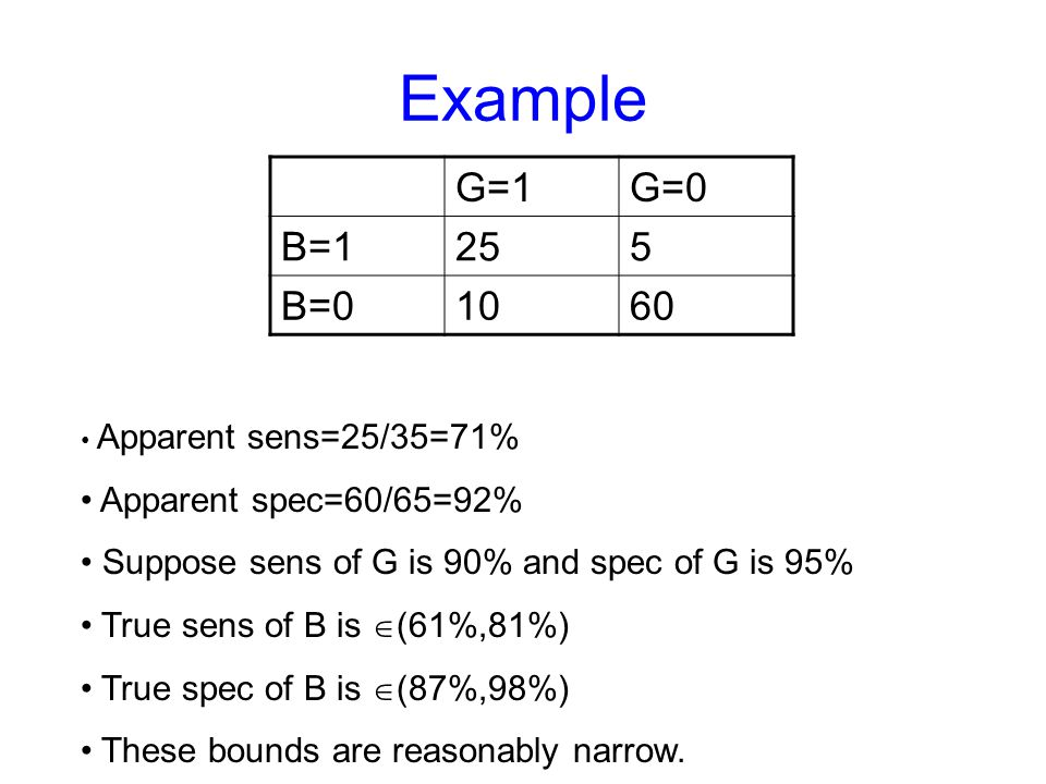 Example G=1G=0 B=1255 B=01060 Apparent sens=25/35=71% Apparent spec=60/65=92% Suppose sens of G is 90% and spec of G is 95% True sens of B is (61%,81%) True spec of B is (87%,98%) These bounds are reasonably narrow.