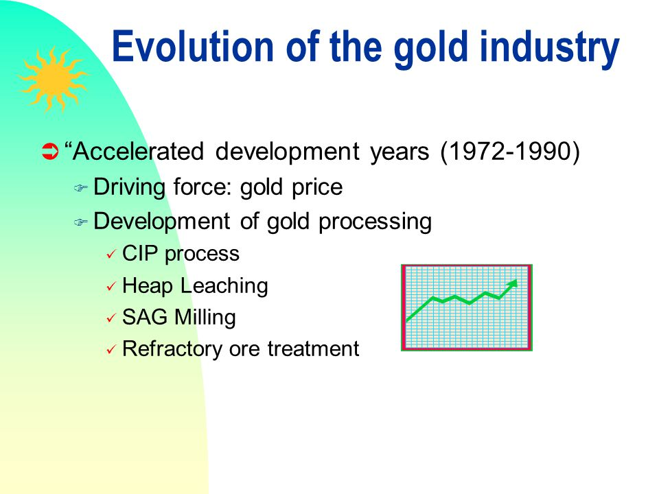 Evolution of the gold industry Accelerated development years (1972-1990) F Driving force: gold price F Development of gold processing CIP process Heap