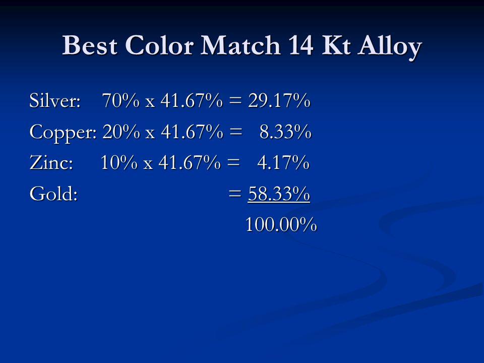 Best Color Match 14 Kt Alloy Silver: 70% x 41.67% = 29.17% Copper: 20% x 41.67% = 8.33% Zinc: 10% x 41.67% = 4.17% Gold: = 58.33% 100.00% 100.00%